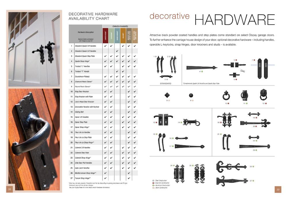 decorative-hardware