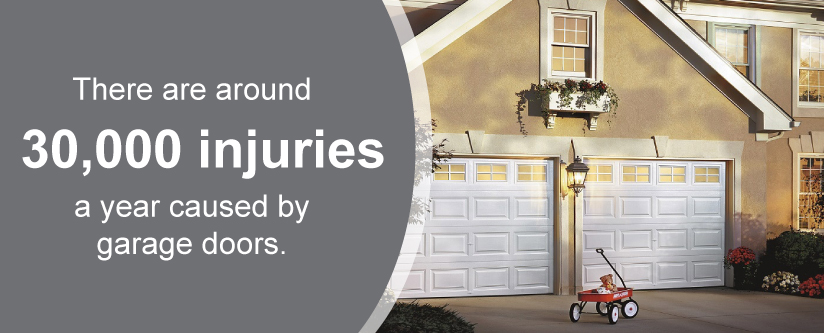 Injuries from Garage Doors