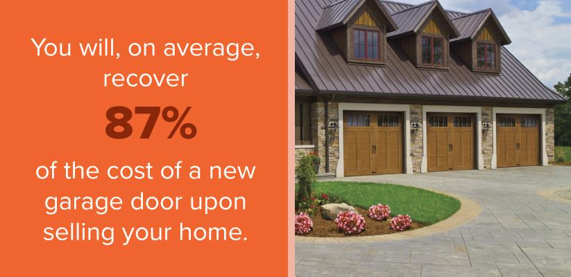 home-value-garage-door