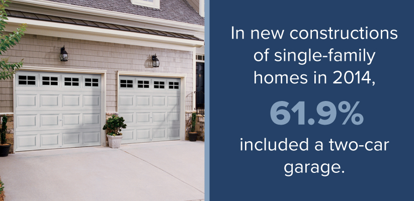 Choosing The Right Garage Door For Your Home In North Carolina